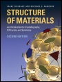Structure of Materials - ISBN 9781107005877